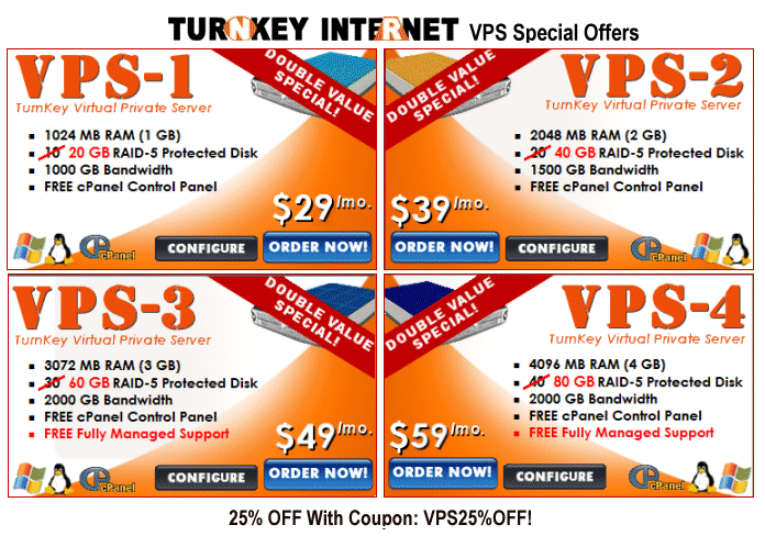 Turnkey Internet Coupon Codes